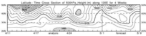 【08/09シーズンを振り返って(2)】 週間予報支援図から見る、08/09寒波_e0037849_195956100.jpg