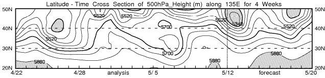 【08/09シーズンを振り返って(2)】 週間予報支援図から見る、08/09寒波_e0037849_200208.jpg