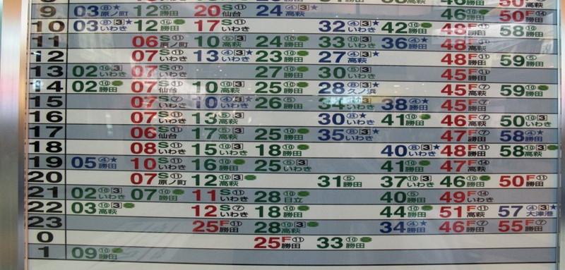 09年6月13日・新宿鮫氏と合コン?!_c0129671_10111125.jpg