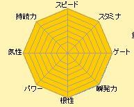 f0140764_2029380.jpg