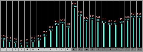 不思議な忍者データの残存状況_c0025115_20131874.jpg