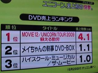 ユニコーン!ライブDVDが4万枚超えてオリコン1位!!_b0046357_09417.jpg