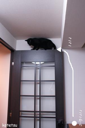 扉へジャンプ