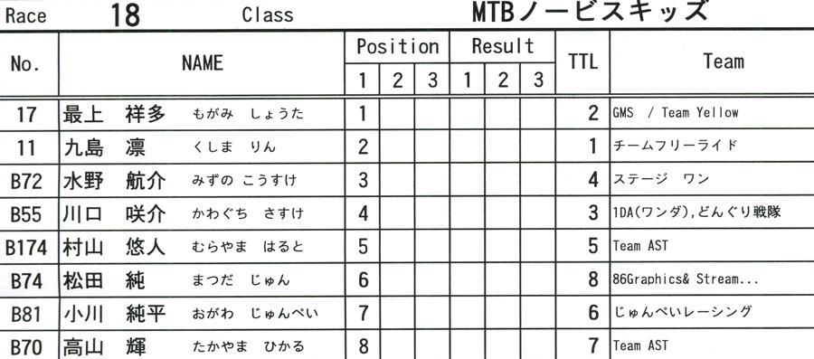 2009JOSF緑山6月定期戦VOL9:14オーバー、30オーバー、マスターズクラス決勝_b0065730_22214454.jpg