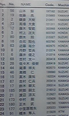 IB2決勝。_f0200580_10495122.jpg