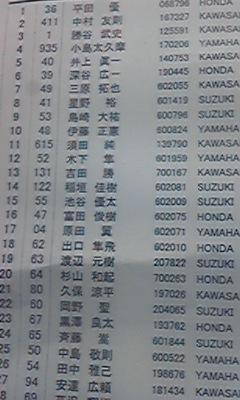 IA2正式結果。_f0200580_11554954.jpg