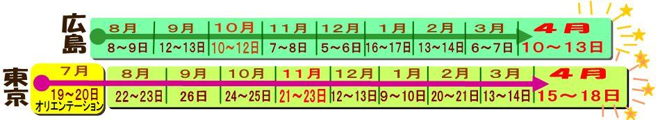 広島&東京ヴェーダーンタキャンプ2010の詳細_d0103413_17583618.jpg