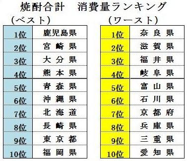 青森・北海道は焼酎王国!?_f0193752_0454796.jpg