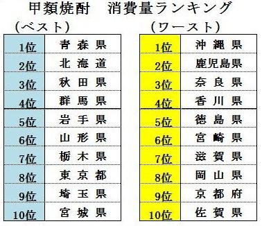 青森・北海道は焼酎王国!?_f0193752_123788.jpg