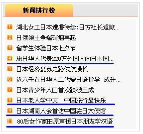 日本湖南人会 漢語角関連記事4本 人民網日本版アクセスベストテンに_d0027795_1729943.jpg