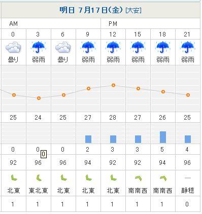 梅雨明けまだ?_b0088444_21563973.jpg