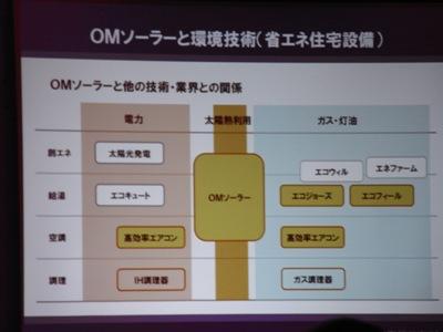 第24回 OM全国経営者会議in浜松_c0019551_1003799.jpg