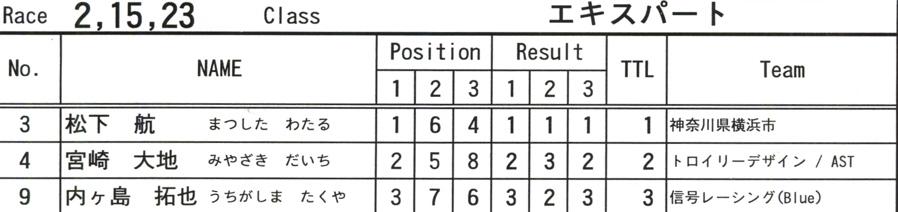 2009 JOSF7月緑山定期戦VOL3:BMXエキスパートクラス決勝_b0065730_2261062.jpg