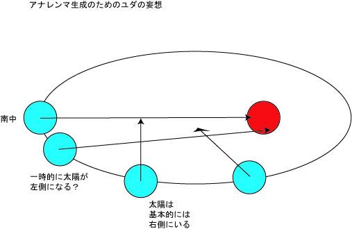 b0044482_045720.jpg