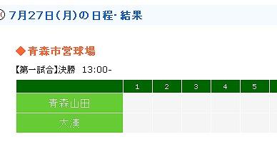 青森野球留学の違和感_d0061678_1802325.jpg