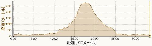 f0007926_19541492.jpg