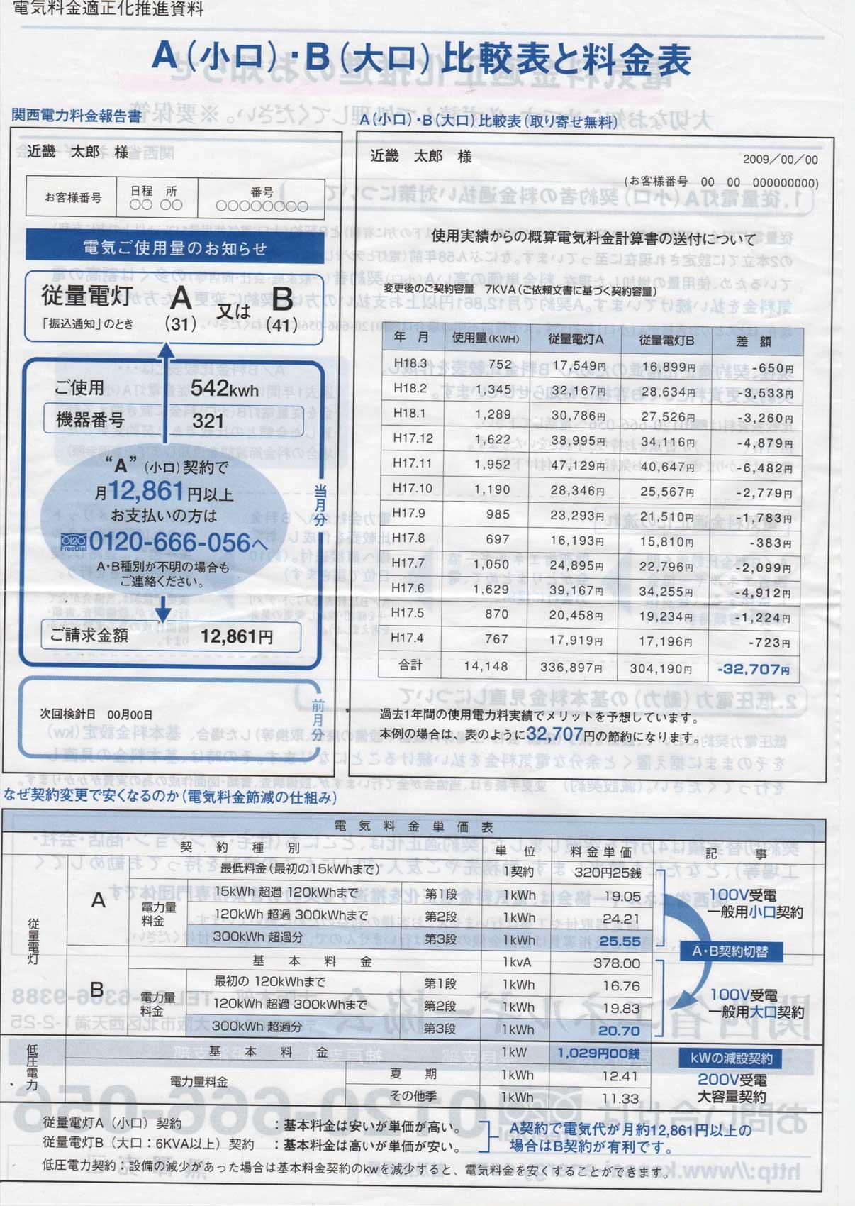 """要注意!!  """"関西省エネルギー協会""""_b0054727_23291260.jpg"""