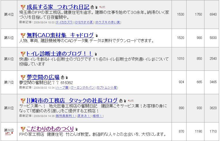 辻沢響江(旧享子)さんと_a0107574_23454519.jpg