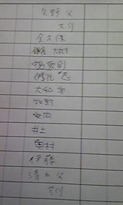 RT鷹夏合宿。_f0200580_19445139.jpg
