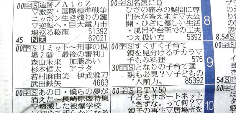 09年8月8日・水戸_c0129671_22212758.jpg