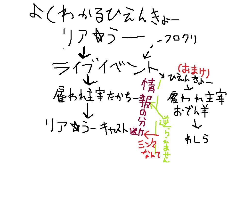 c0166113_005636.jpg