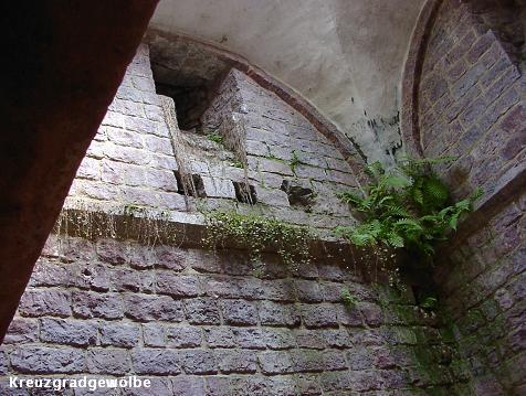 Speyer 2 / Mittelalterlicher Judenhof 中世ユダヤの遺跡_d0144726_322528.jpg