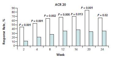 関節リウマチに対しての雷公藤はサラゾスルファピリジンより優れる_e0156318_13445162.jpg