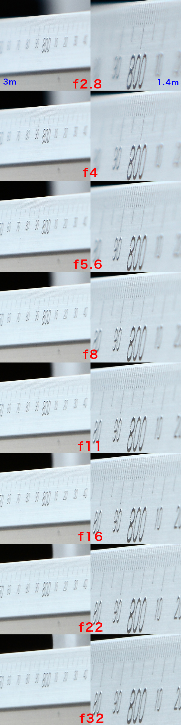 絞ると焦点移動するそうです。_f0077521_1374659.jpg