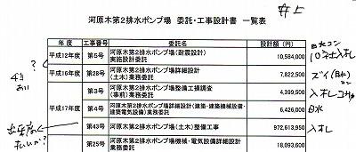 六十億円ポンプ場建設疑惑9_b0183351_7482418.jpg