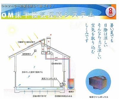 採涼換気システム 「DOMAく~る」_f0059988_126141.jpg