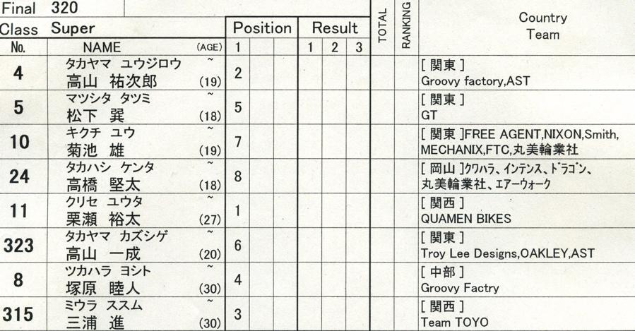2009JBMXFジャパンシリーズ第3戦ひたち大会VOL1:スーパークラス決勝_b0065730_22544860.jpg