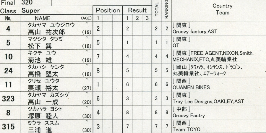 2009JBMXFジャパンシリーズ第3戦ひたち大会VOL1:スーパークラス決勝_b0065730_2321960.jpg