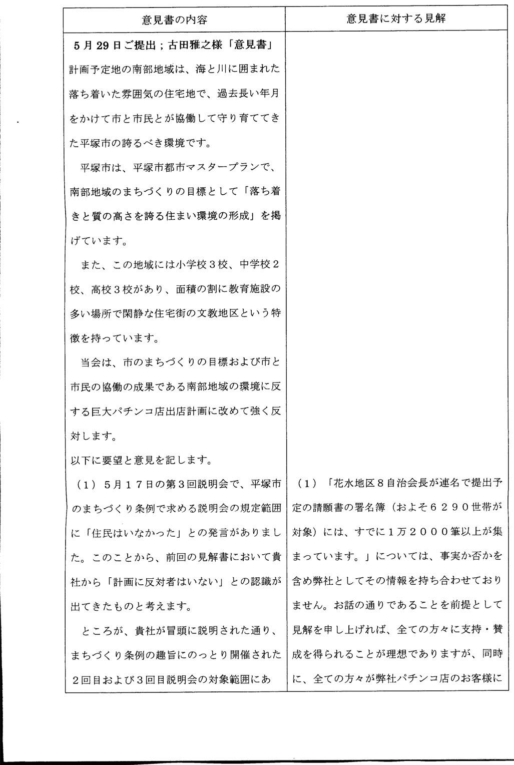 =2009/7/17= ニラクからの見解書 配達証明書付で郵送される_d0034430_1428246.jpg