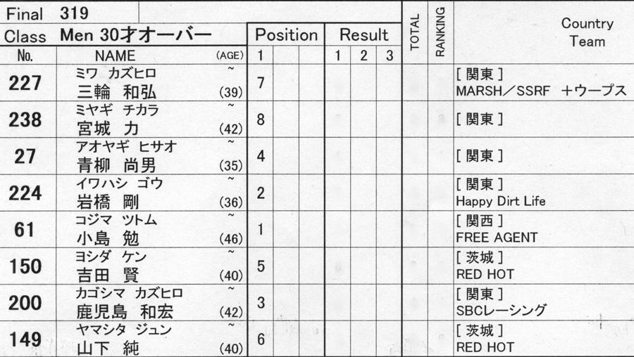 2009JBMXFジャパンシリーズ第3戦ひたち大会VOL11:メン17−29、30オーバー決勝_b0065730_20384337.jpg