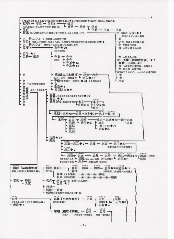 源氏系 小河水野氏譜[第15叛]_e0144936_18501574.jpg
