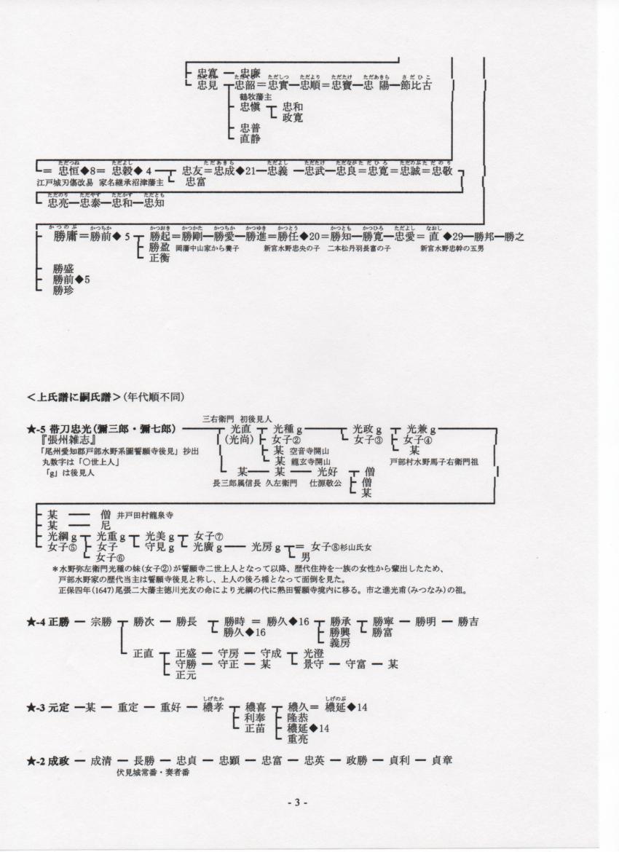 源氏系 小河水野氏譜[第15叛]_e0144936_18503617.jpg