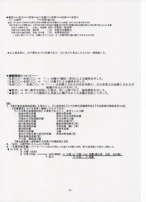 源氏系 小河水野氏譜[第15叛]_e0144936_18521735.jpg