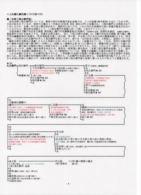 平氏系 桓武平氏水野譜[第13叛]_e0144936_18564884.jpg