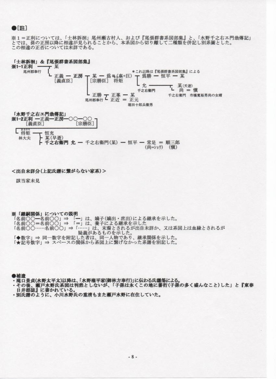 平氏系 桓武平氏水野譜[第13叛]_e0144936_1858544.jpg
