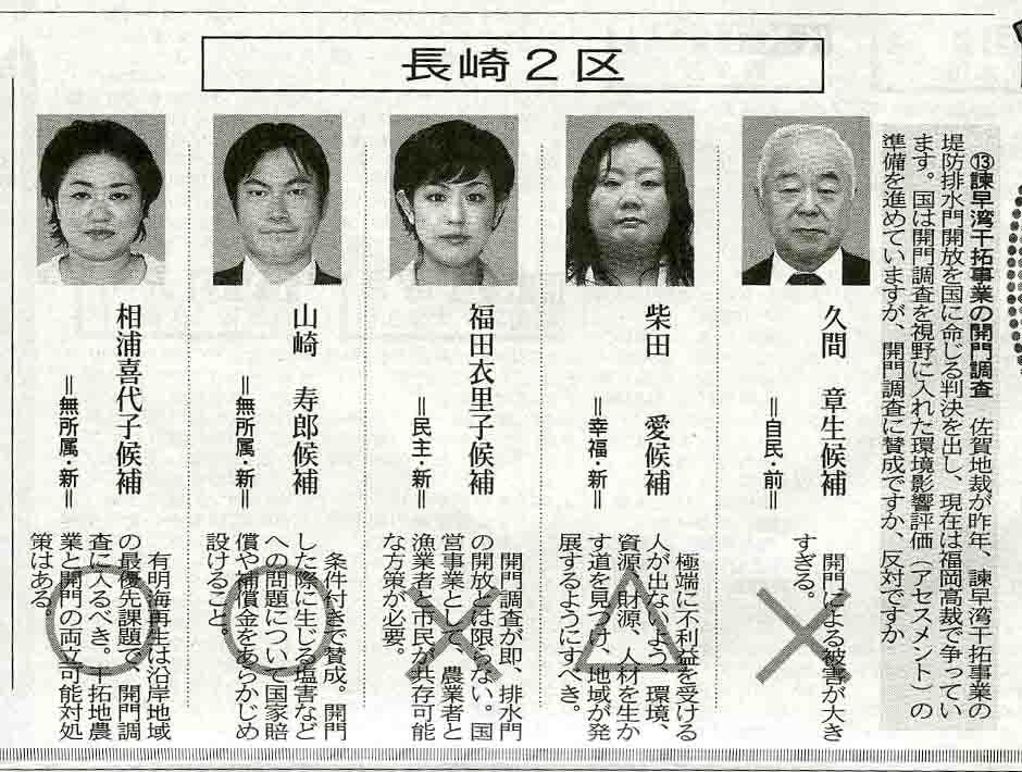 最後に暴露された長崎民主の矛盾_c0052876_19282067.jpg
