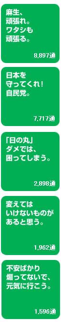 自由民主党本部/緑のチカラ_e0165379_16574977.jpg
