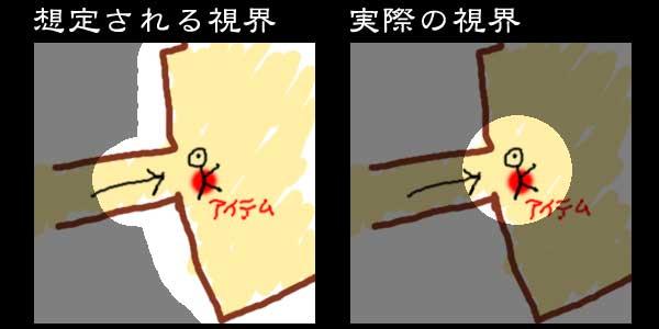視界の改善案
