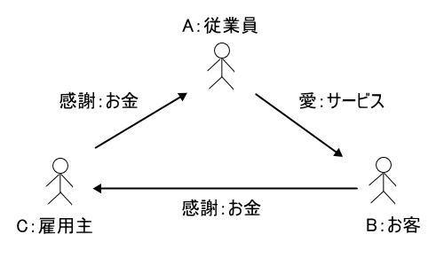 b0002156_144902.jpg