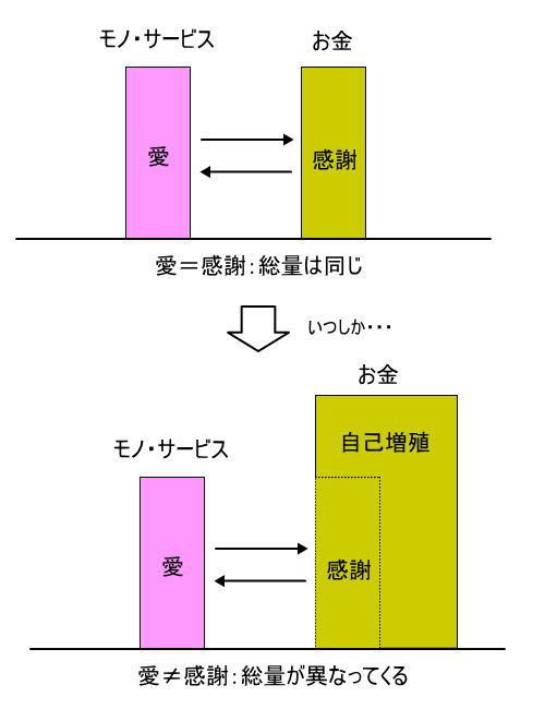 b0002156_1450042.jpg