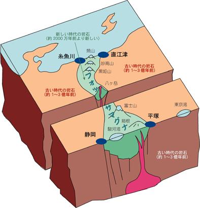 <2009年8月27~28日>フォッサマグナの名峰「雨飾山」(信越国境・頚城)_c0119160_645136.jpg