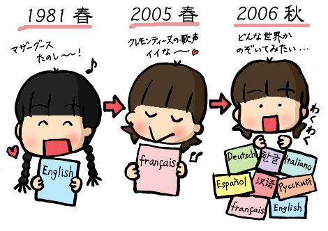 好奇心で多言語(1)きっかけ_e0132084_1554070.jpg