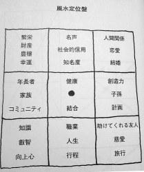 9/14(月) 即効性の象徴学_b0069918_10225284.jpg