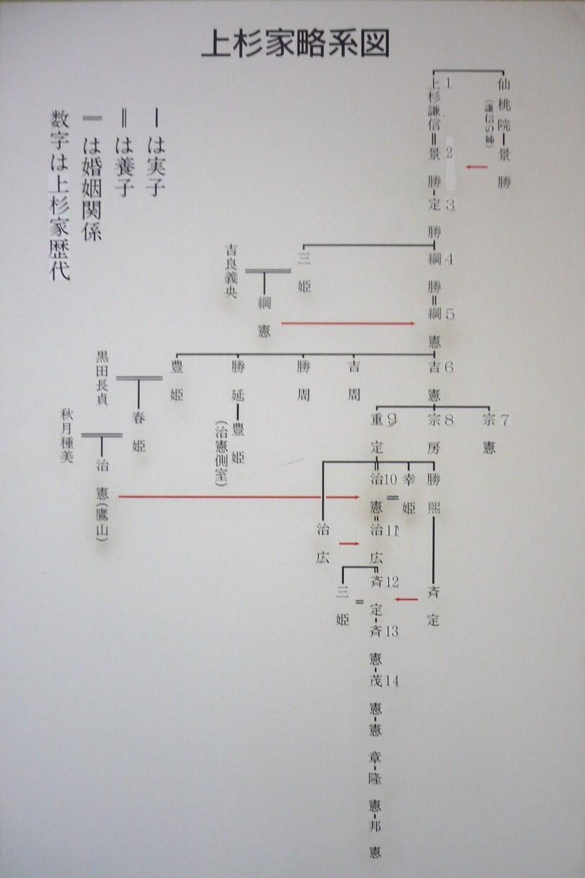 米沢 こぼればなし_f0193752_1220551.jpg