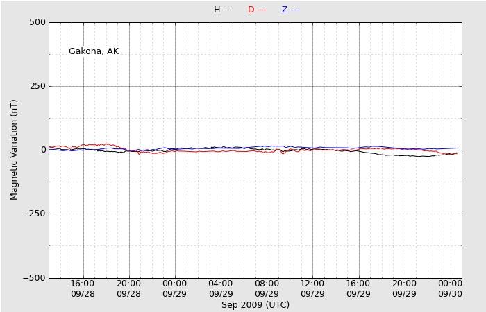 HAARP vs e-PISCO 3:「ラドン濃度」増大が止まる!_e0171614_939236.jpg