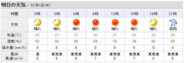 明日(木)は東南東の風。 : 沖縄の風